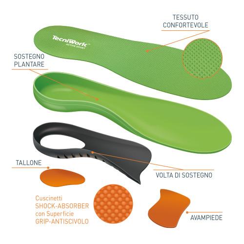 Soletta per calzature sportive ritagliabili Active Sport Misura XL 1 paio